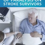 The Effects of Paralysis After  a Stroke