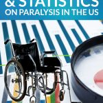 Shocking Facts and Statistics on Paralysis in the US